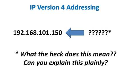 IPv4-addressing-intro